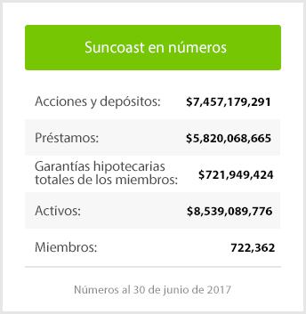 Números de Suncoast hasta junio de 2017